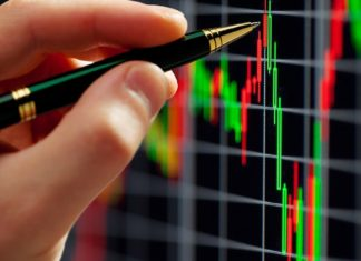 Bollinger Bands Scalping Strategy