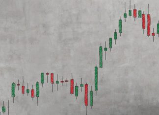 Price Action Candle Power Strategy